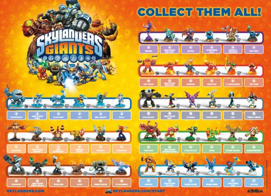 Skylanders Giants: Collect them all!