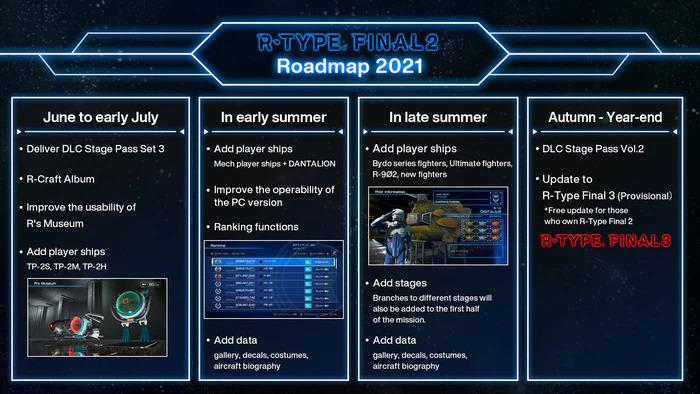 R-Type Final 2: Roadmap für das restliche Jahr vorgestellt