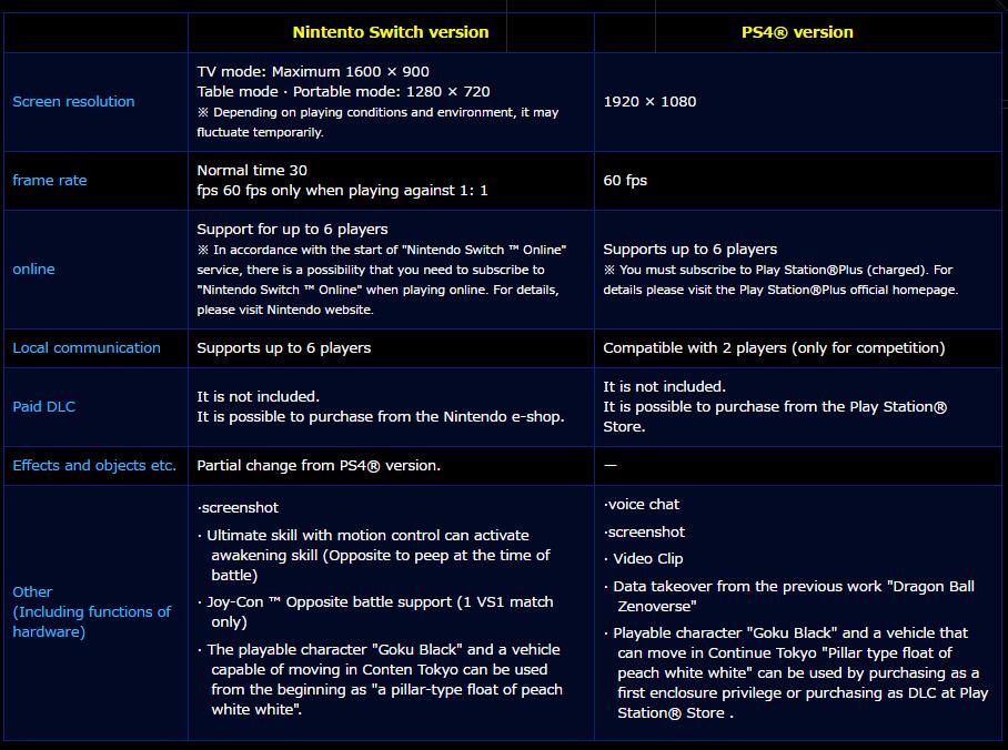 Dragon Ball Xenoverse 2 - DLC Pack #4 erscheint nächste Woche