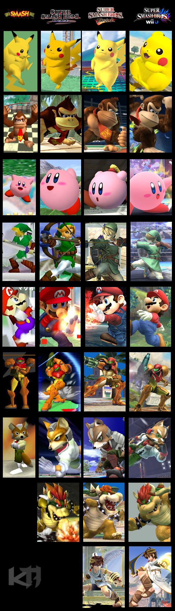 Gemütlich Super Smash Bros Wii Färbung Seiten Ideen - Entry Level ...
